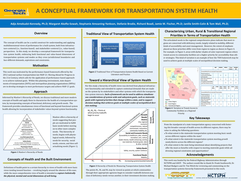 A Conceptual Framework for Transportation System Health